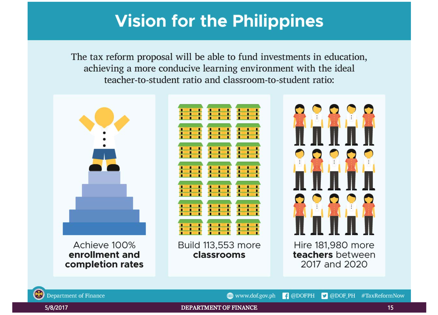 Income tax deduction investments in the philippines razzak darwiche investment